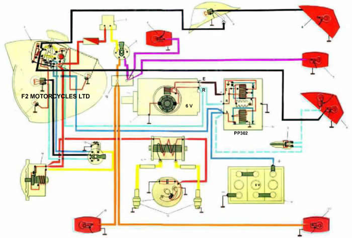 m66_ural_wiring_diagram ural and dnepr motorcycle wiring ural wiring diagram at mifinder.co