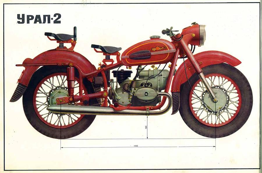 ural_m63 irbit and kiev motorcycle comparisons ural 650 wiring diagram at n-0.co